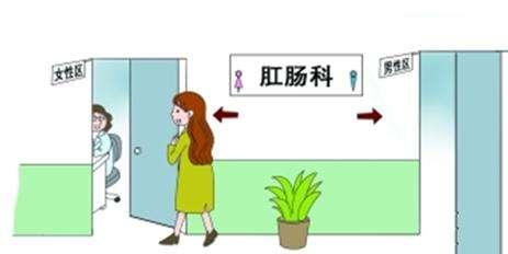 福州市台江区谢国超中医肛肠科