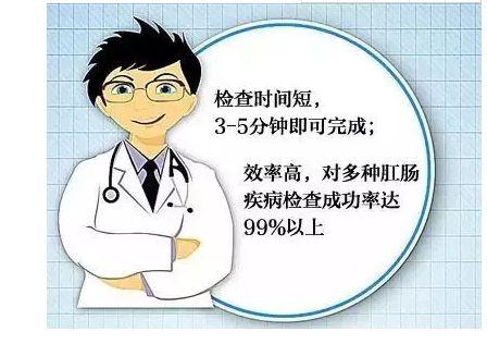 福建省中医院胃科