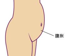 腹胀久拖不治后给我们的身体带来什么样的危害